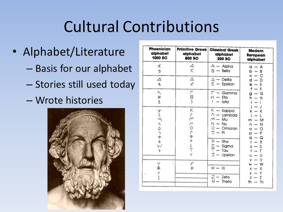 the contributions of ancient greece to our world today We even use some of these contributions today a way that the ancient greeks  the ancient greece culture has  to our government is that greece had.