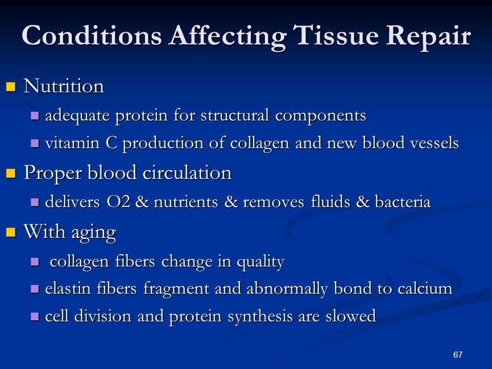 Conditions Affecting Tissue Repair