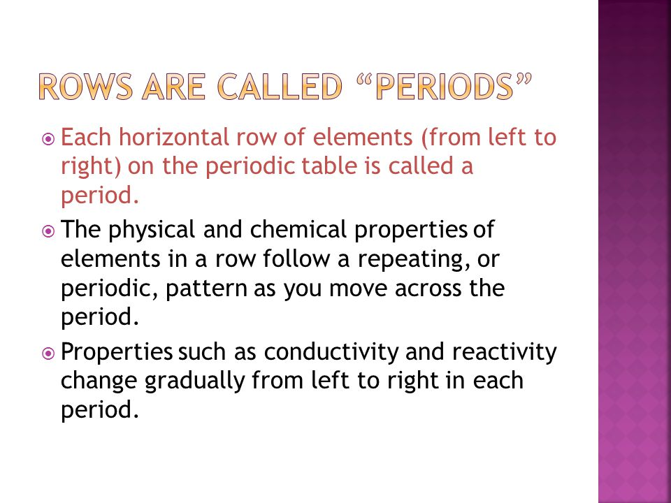 Rows Are Called Periods