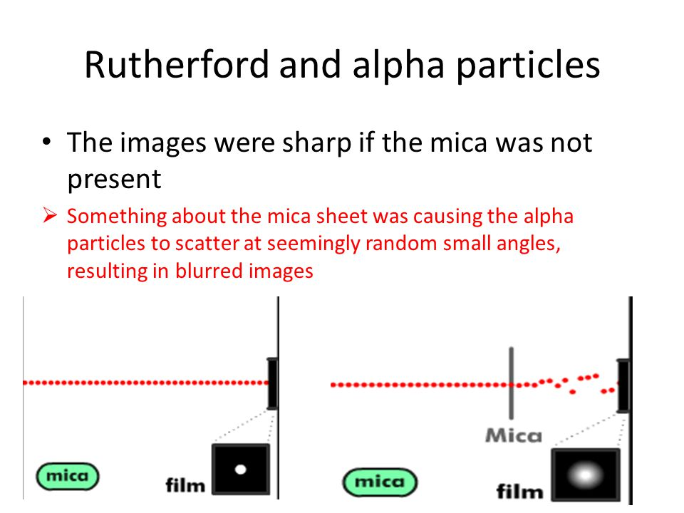 Rutherford and alpha particles