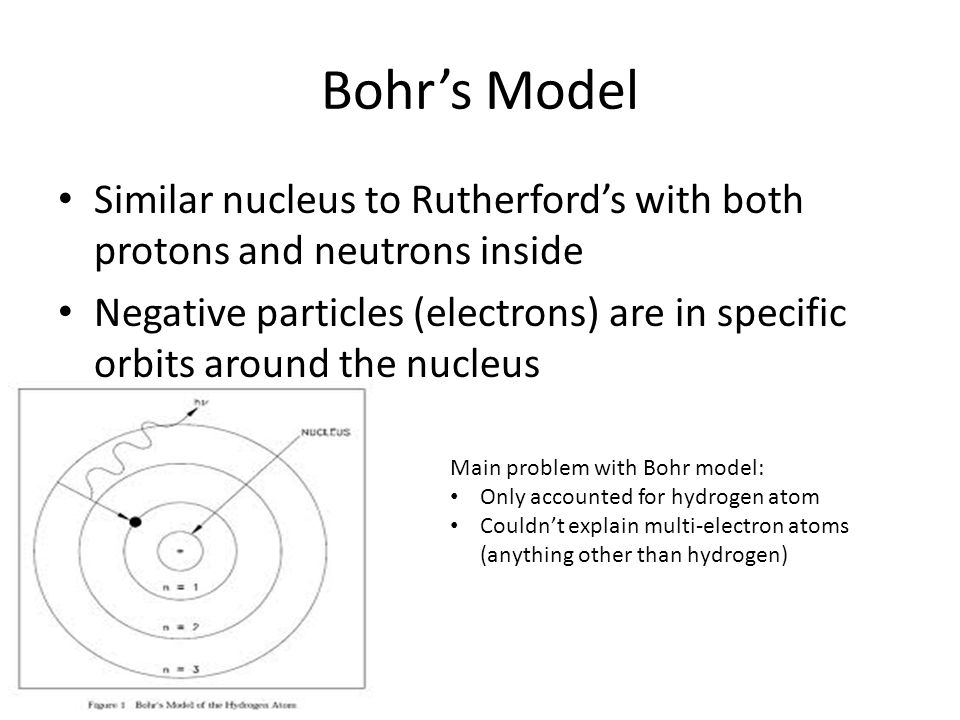 Bohr's Model Similar nucleus to Rutherford's with both protons and neutrons inside.