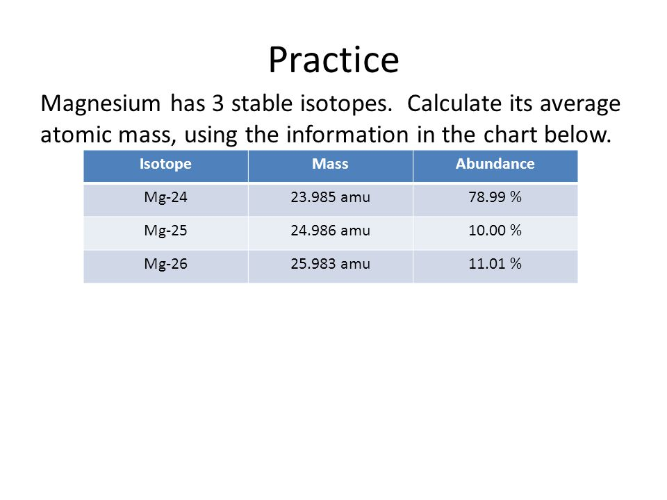 Practice Magnesium has 3 stable isotopes. Calculate its average atomic mass, using the information in the chart below.