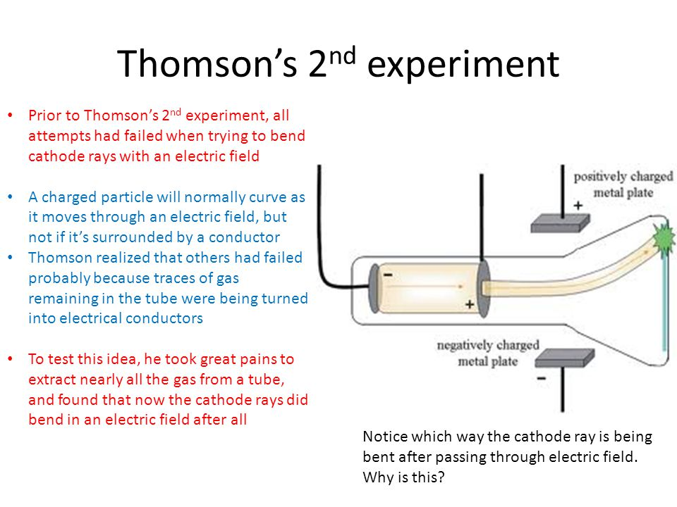 Thomson's 2nd experiment