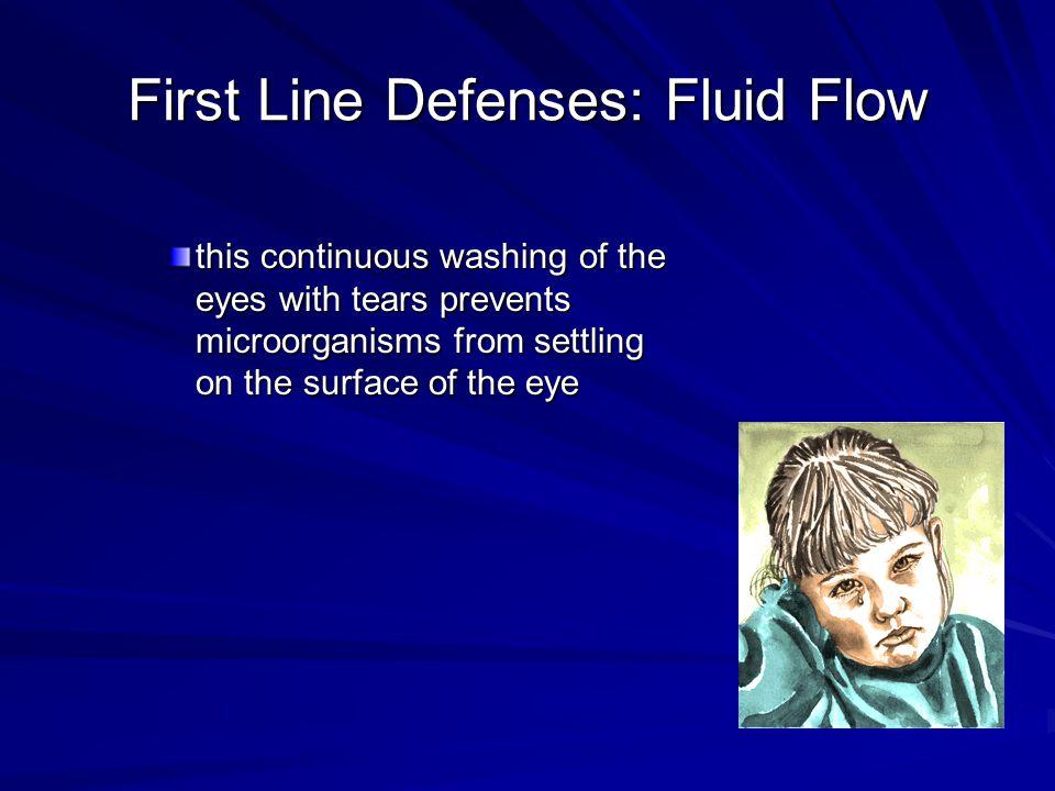 First Line Defenses: Fluid Flow
