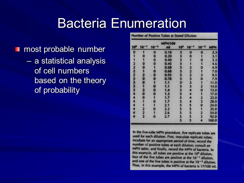 Bacteria Enumeration most probable number