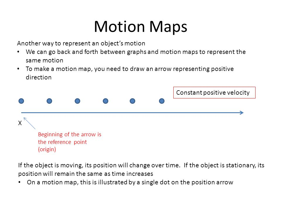Motion Maps Another way to represent an object's motion