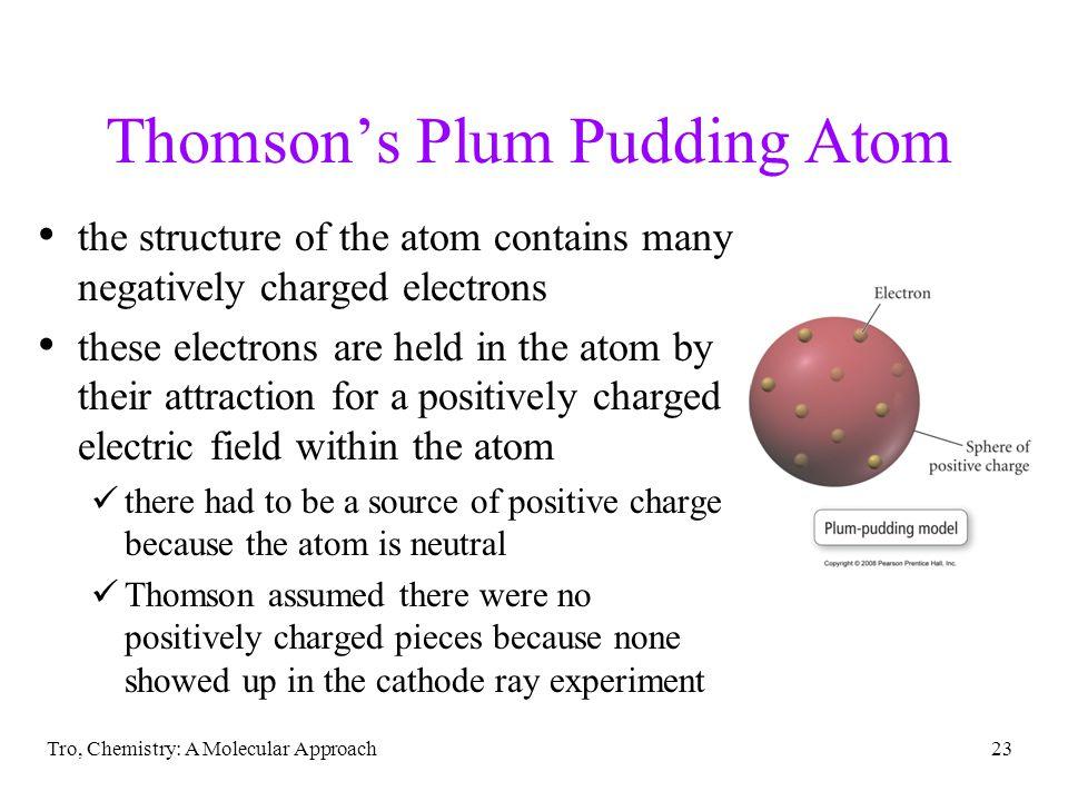 Thomson's Plum Pudding Atom