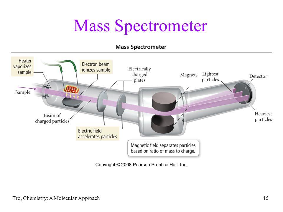Mass Spectrometer Tro, Chemistry: A Molecular Approach