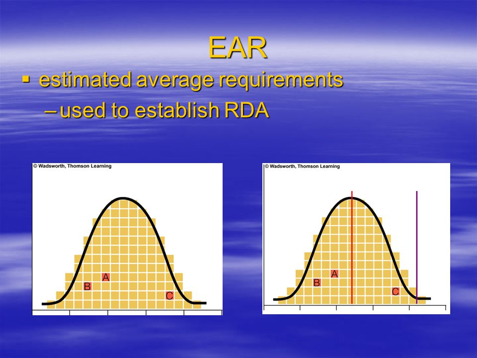 EAR estimated average requirements used to establish RDA