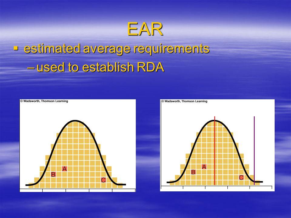 EAR estimated average requirements used to establish RDA