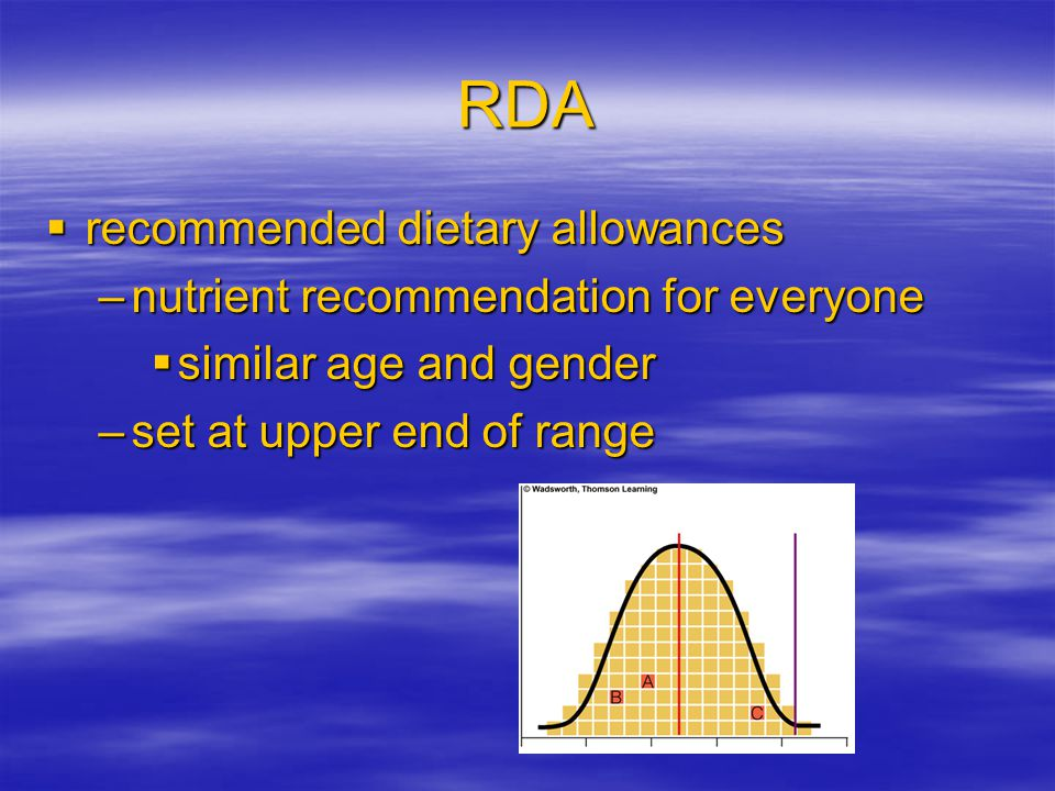 RDA recommended dietary allowances