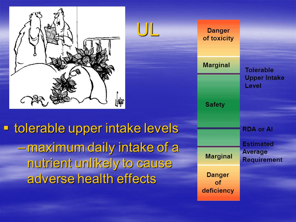 UL tolerable upper intake levels