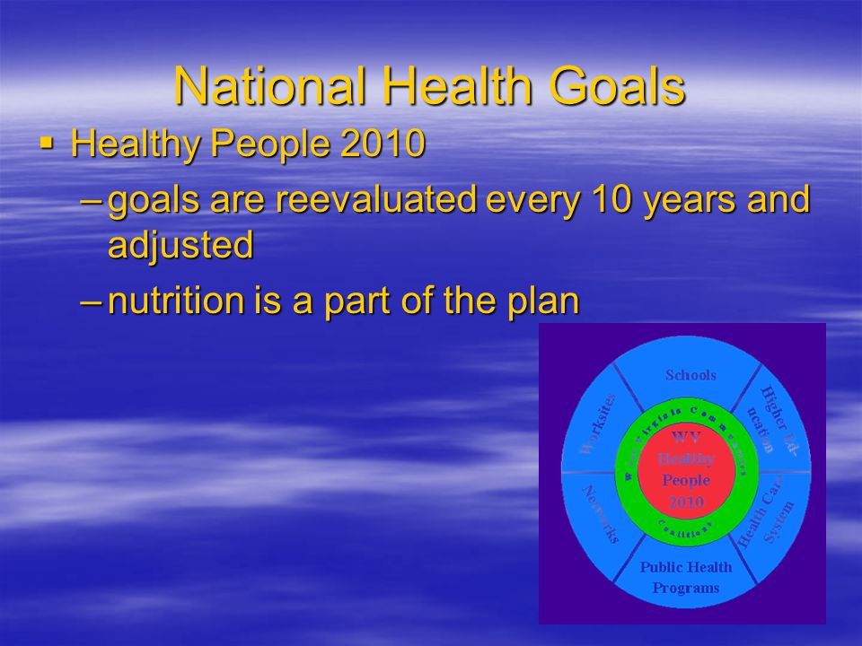 National Health Goals Healthy People 2010