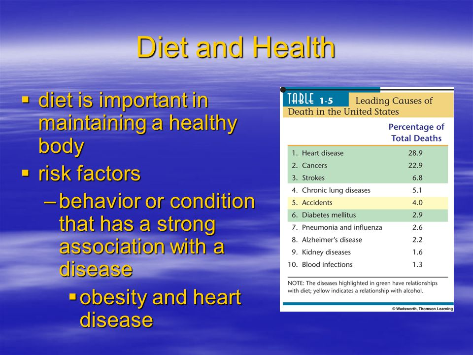 Diet and Health diet is important in maintaining a healthy body