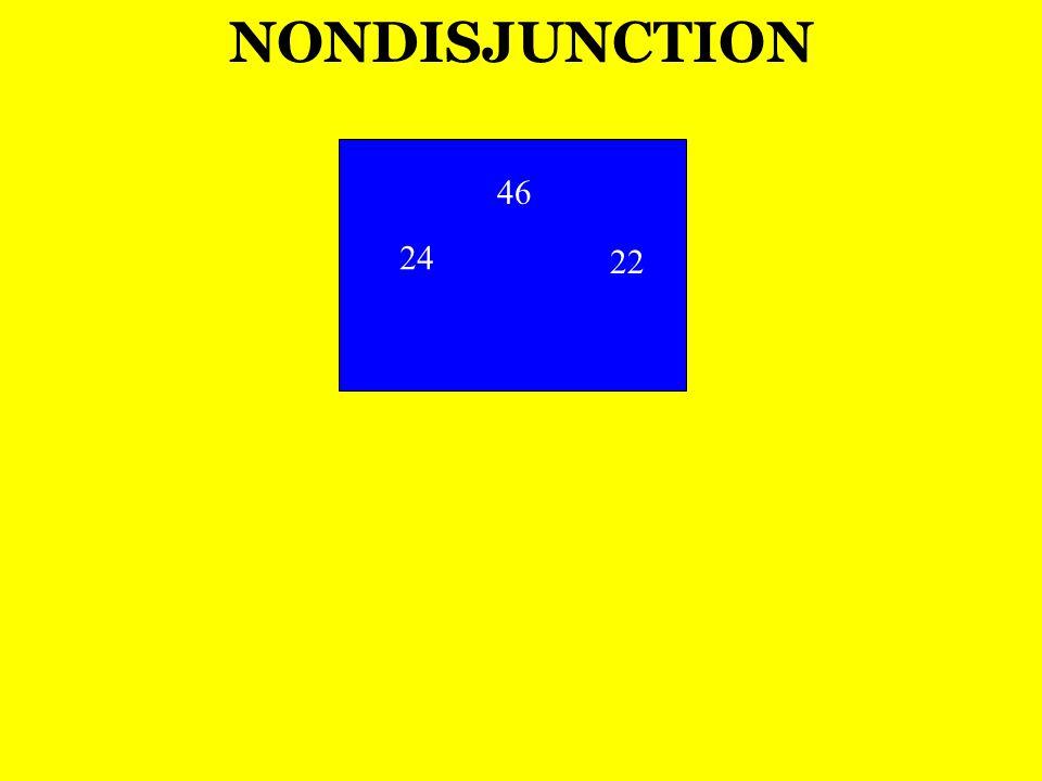NONDISJUNCTION 46 24 22