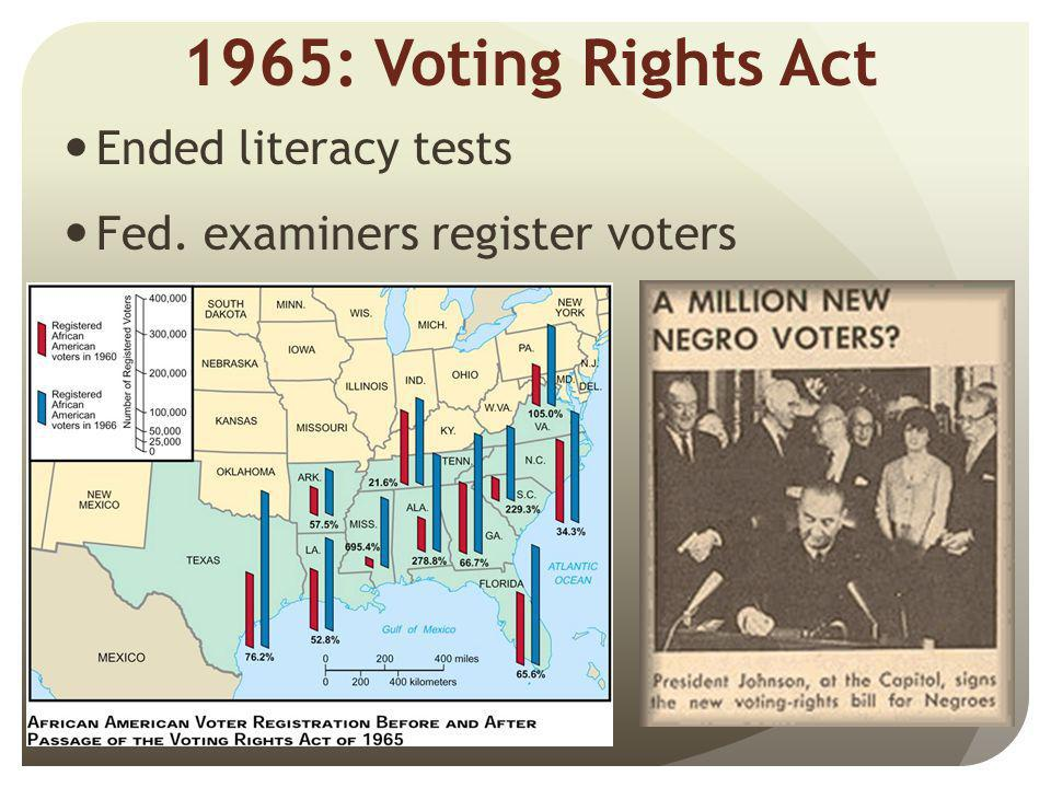 1965: Voting Rights Act Ended literacy tests