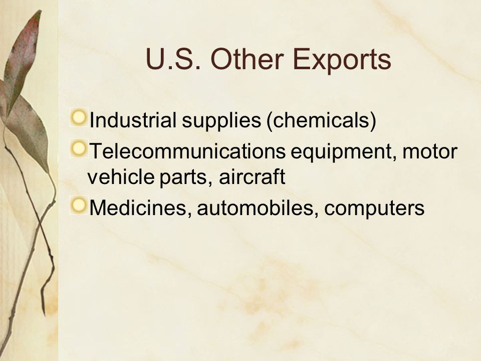 U.S. Other Exports Industrial supplies (chemicals)