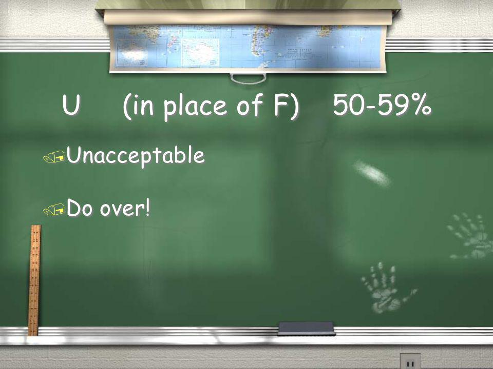 U (in place of F) 50-59% Unacceptable Do over!
