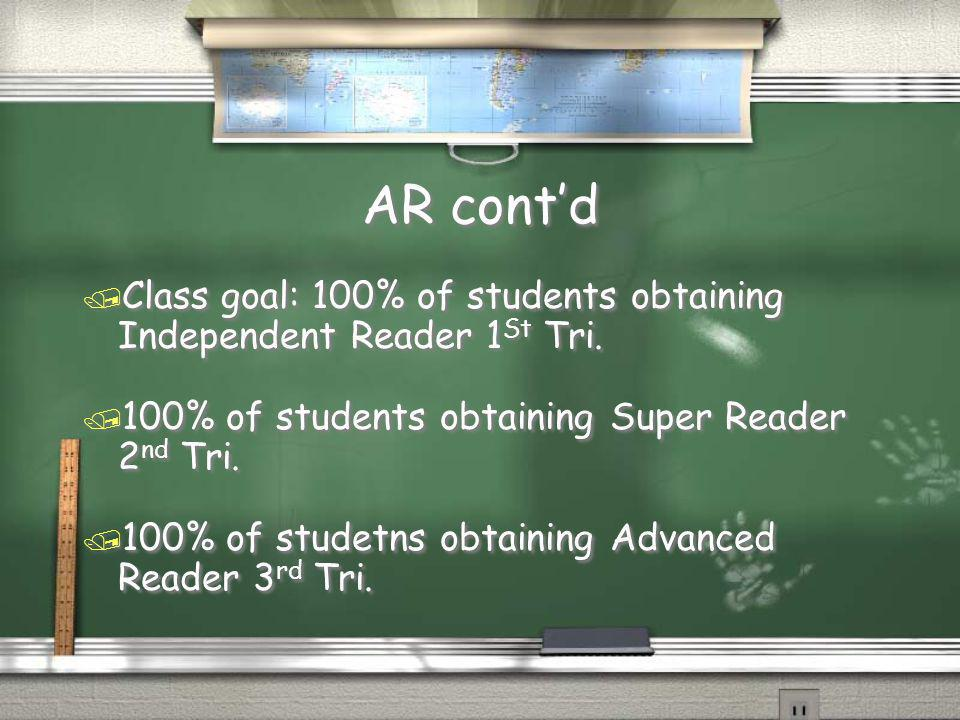 AR cont'd Class goal: 100% of students obtaining Independent Reader 1St Tri. 100% of students obtaining Super Reader 2nd Tri.