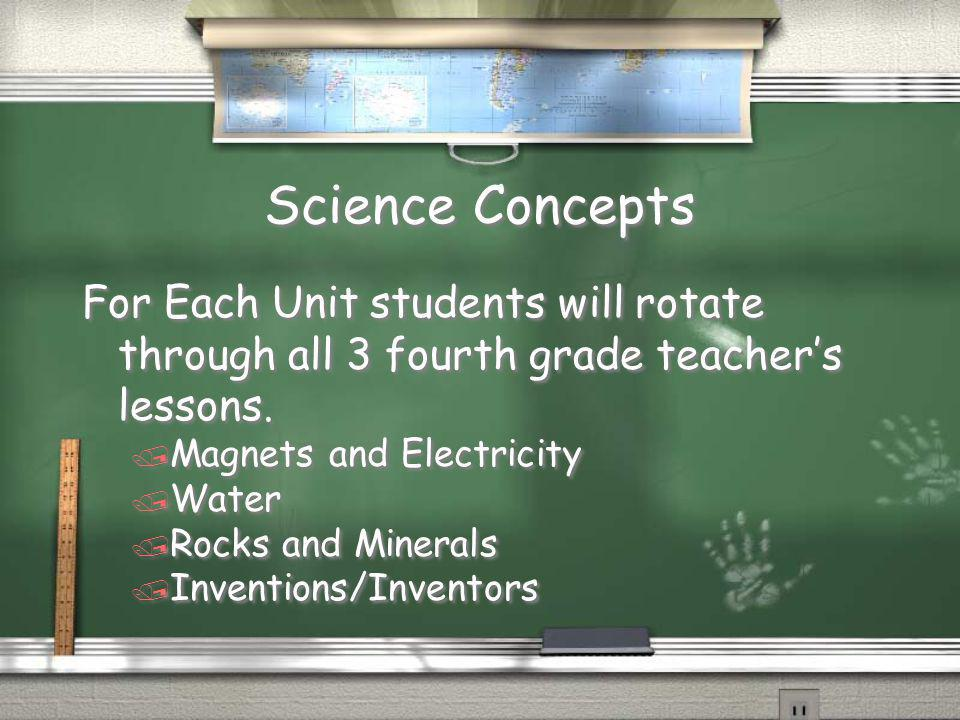 Science Concepts For Each Unit students will rotate through all 3 fourth grade teacher's lessons. Magnets and Electricity.