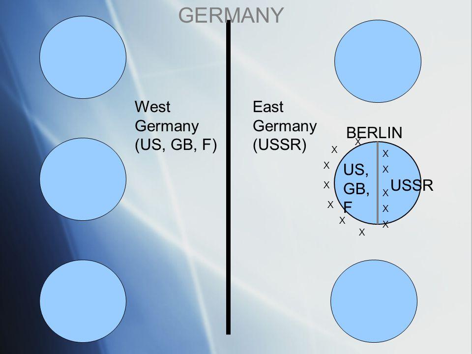 GERMANY West Germany (US, GB, F) East Germany (USSR) BERLIN US, GB, F