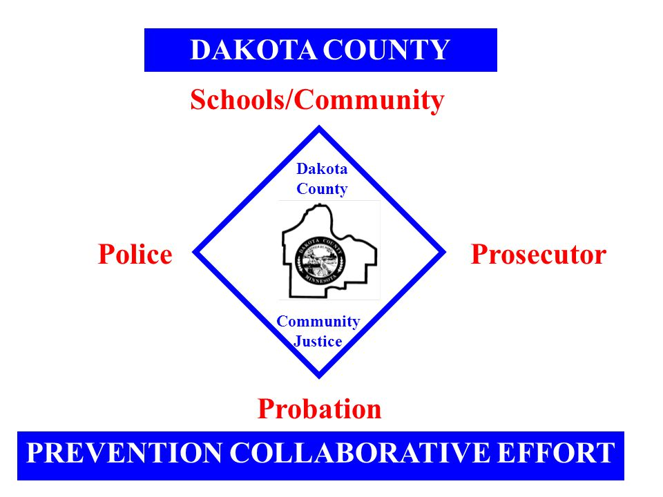 PREVENTION COLLABORATIVE EFFORT