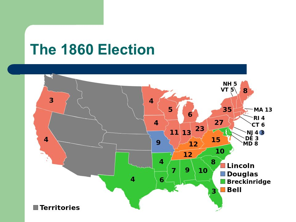 The 1860 Election