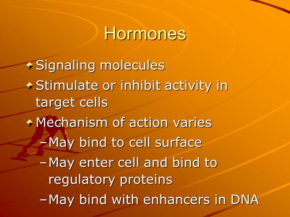 Hormones Signaling molecules