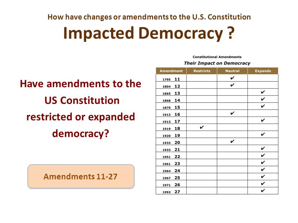 How have changes or amendments to the U. S