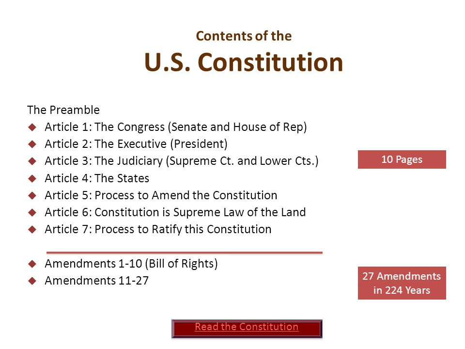 Contents of the U.S. Constitution