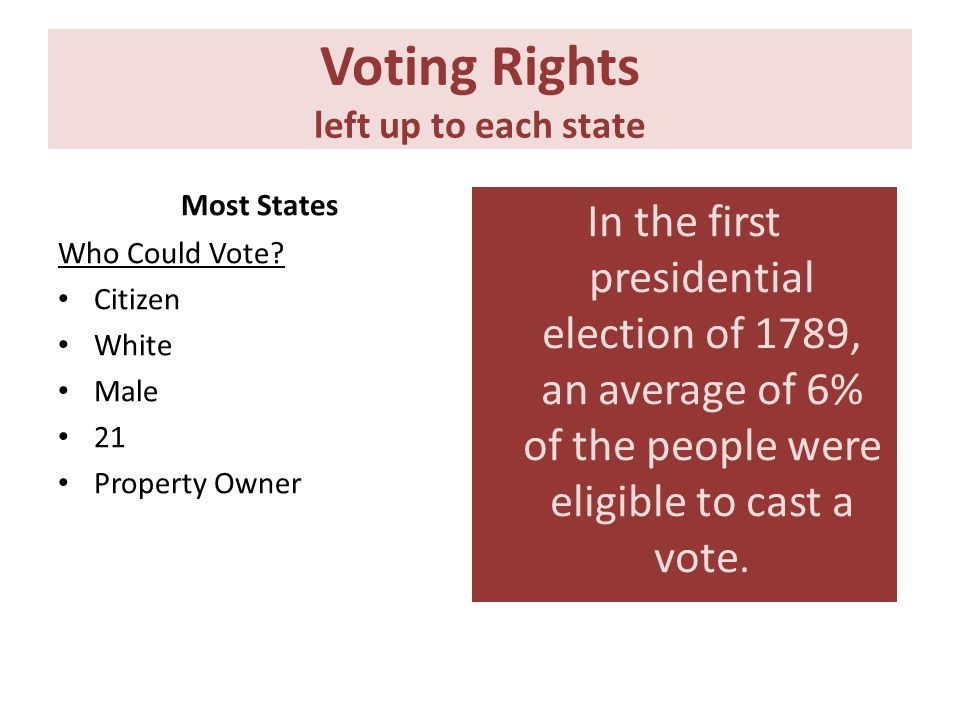 Voting Rights left up to each state