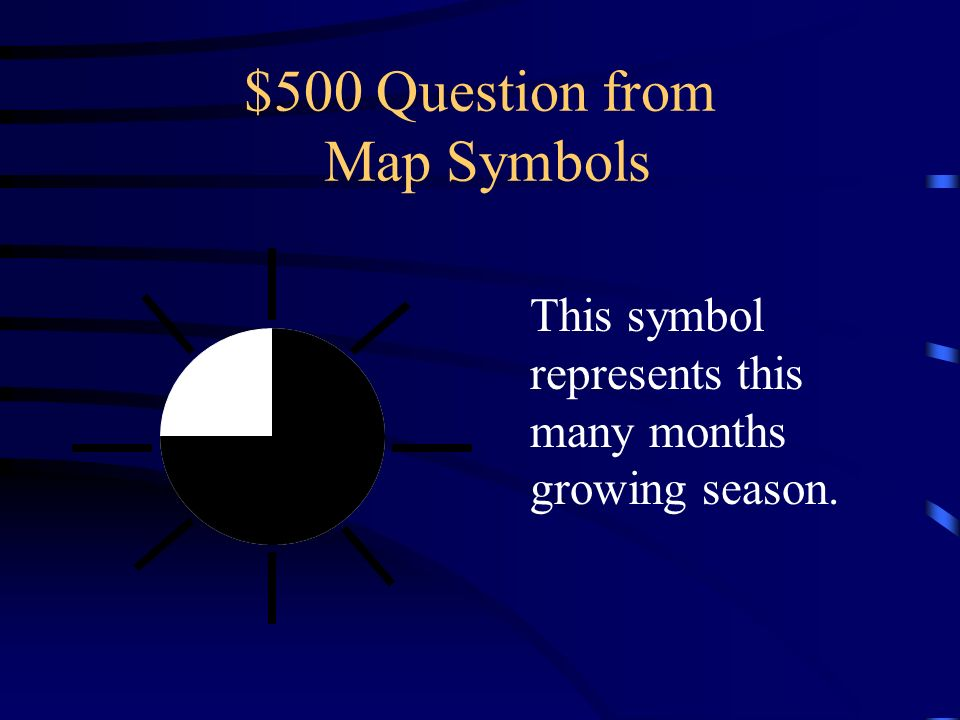 $500 Question from Map Symbols