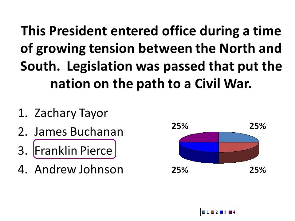 This President entered office during a time of growing tension between the North and South. Legislation was passed that put the nation on the path to a Civil War.
