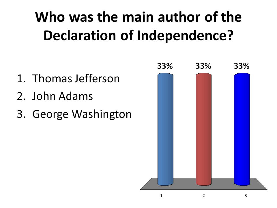 Who was the main author of the Declaration of Independence