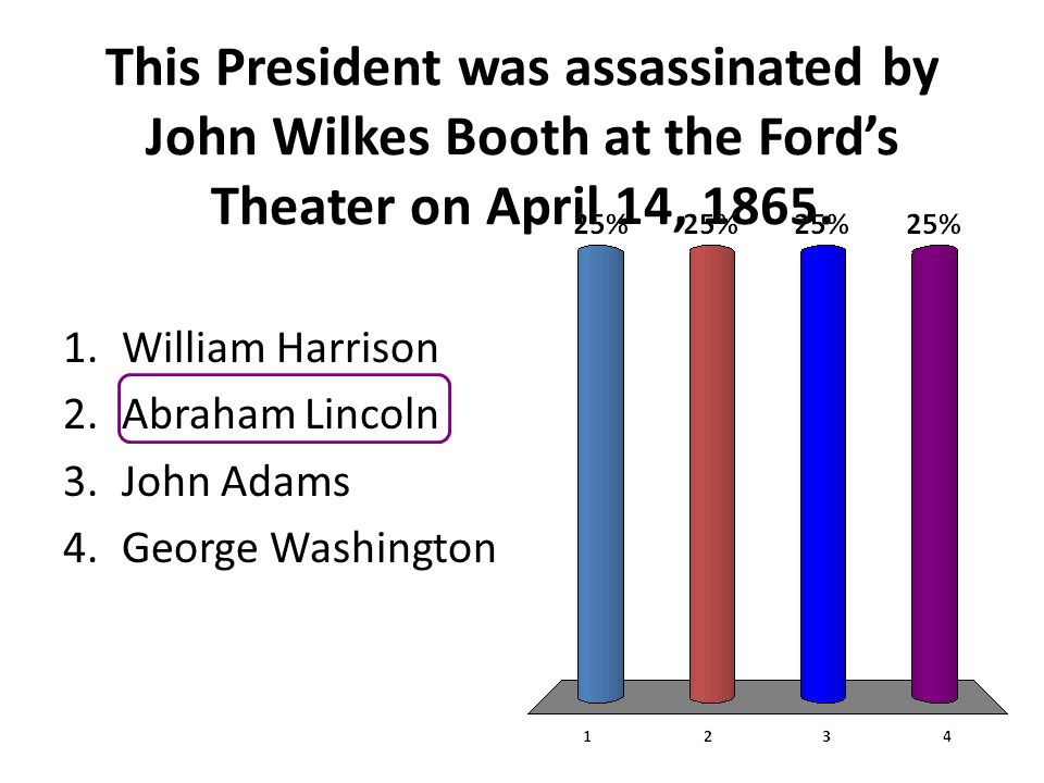 This President was assassinated by John Wilkes Booth at the Ford's Theater on April 14, 1865.