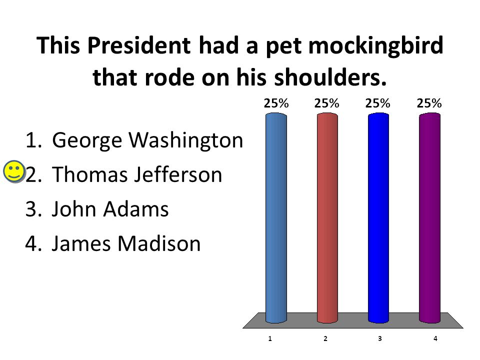This President had a pet mockingbird that rode on his shoulders.