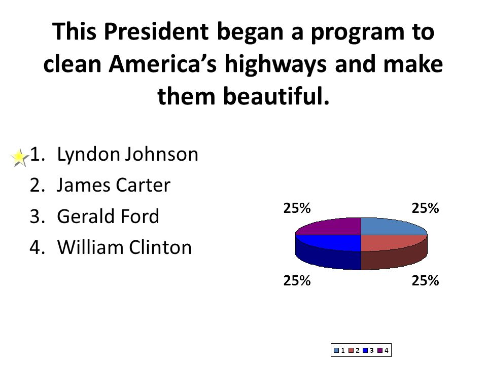 This President began a program to clean America's highways and make them beautiful.