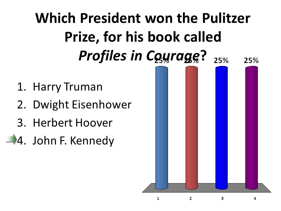 Which President won the Pulitzer Prize, for his book called Profiles in Courage