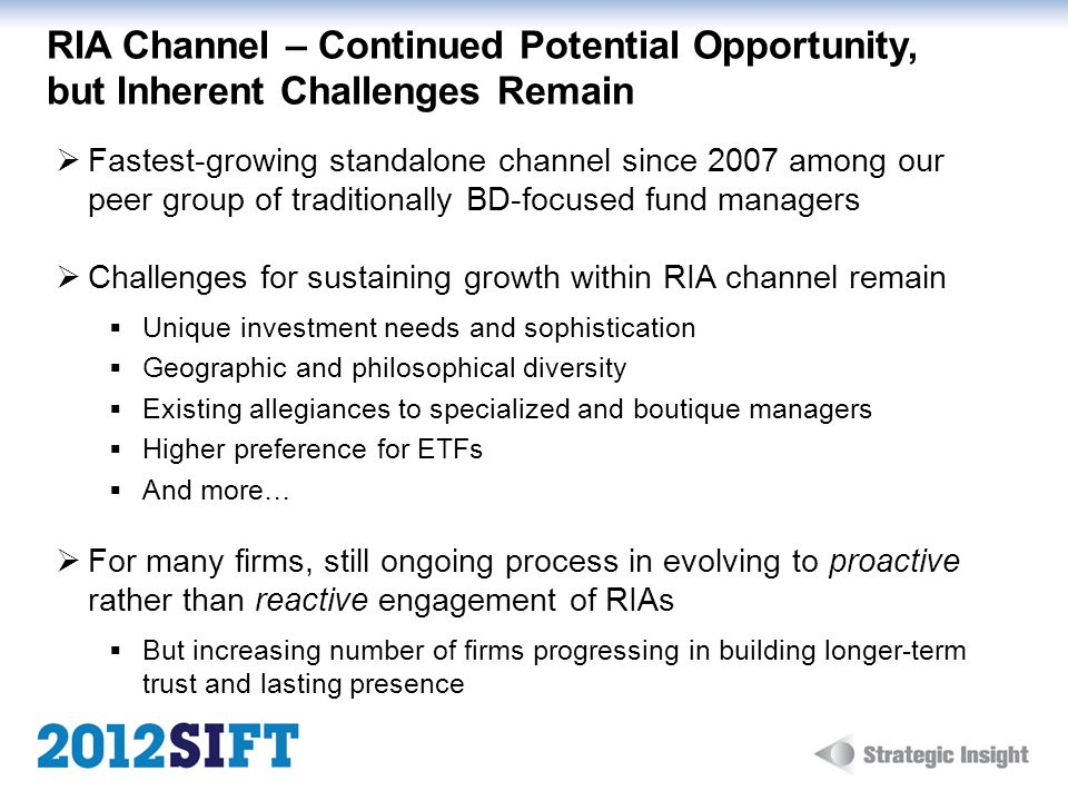 RIA Channel – Continued Potential Opportunity, but Inherent Challenges Remain