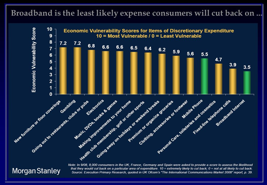 Broadband is the least likely expense consumers will cut back on ...