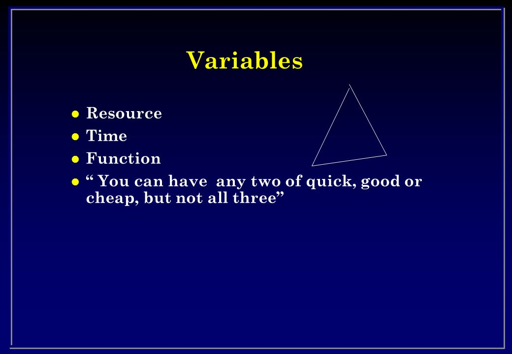 Variables Resource Time Function