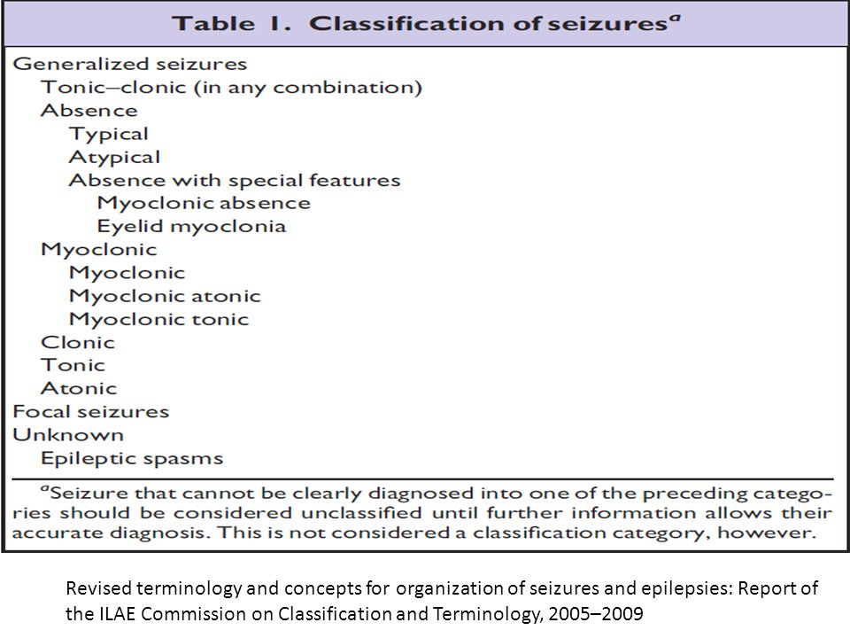 Revised terminology and concepts for organization of seizures and epilepsies: Report of the ILAE Commission on Classification and Terminology, 2005–2009