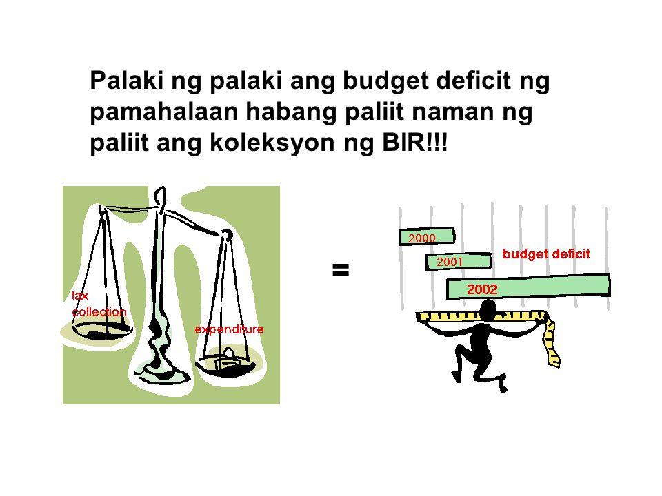Palaki ng palaki ang budget deficit ng pamahalaan habang paliit naman ng paliit ang koleksyon ng BIR!!!