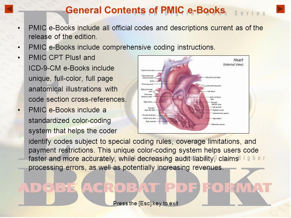 General Contents of PMIC e-Books