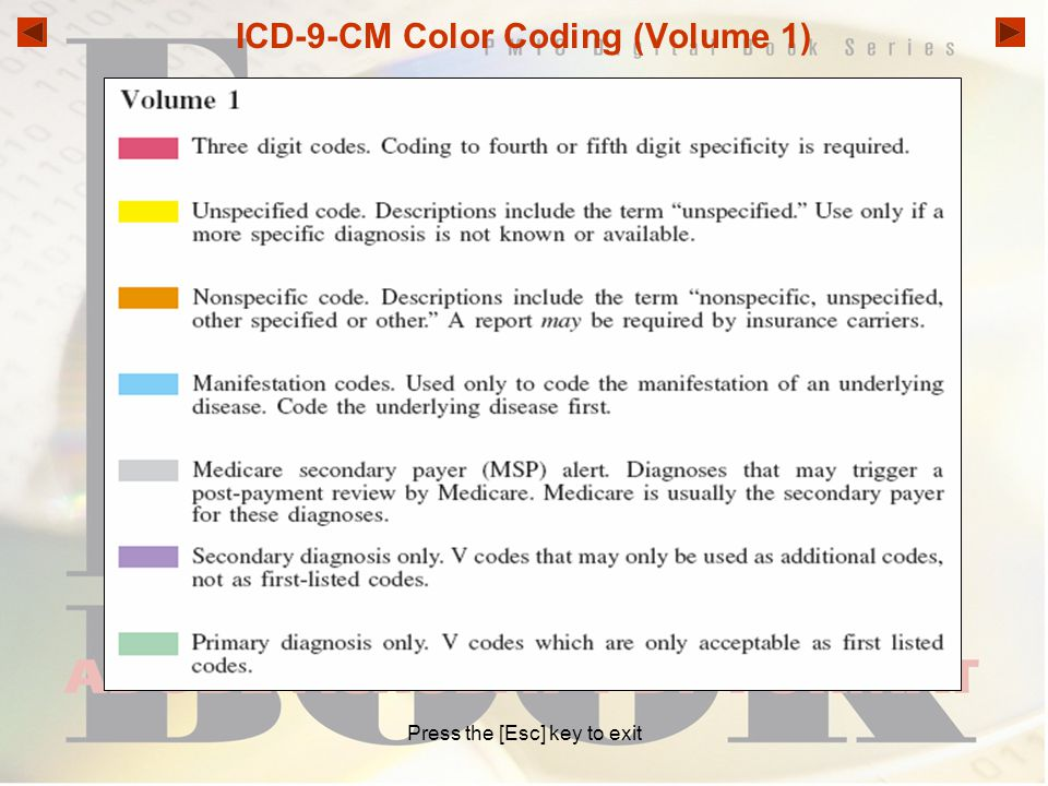 ICD-9-CM Color Coding (Volume 1)