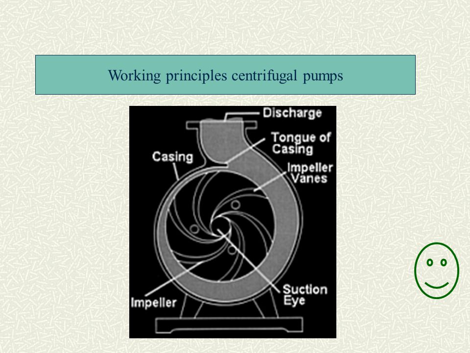 Working principles centrifugal pumps
