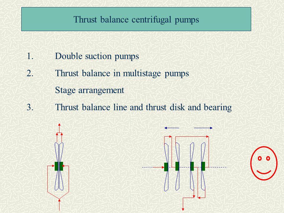 Thrust balance centrifugal pumps