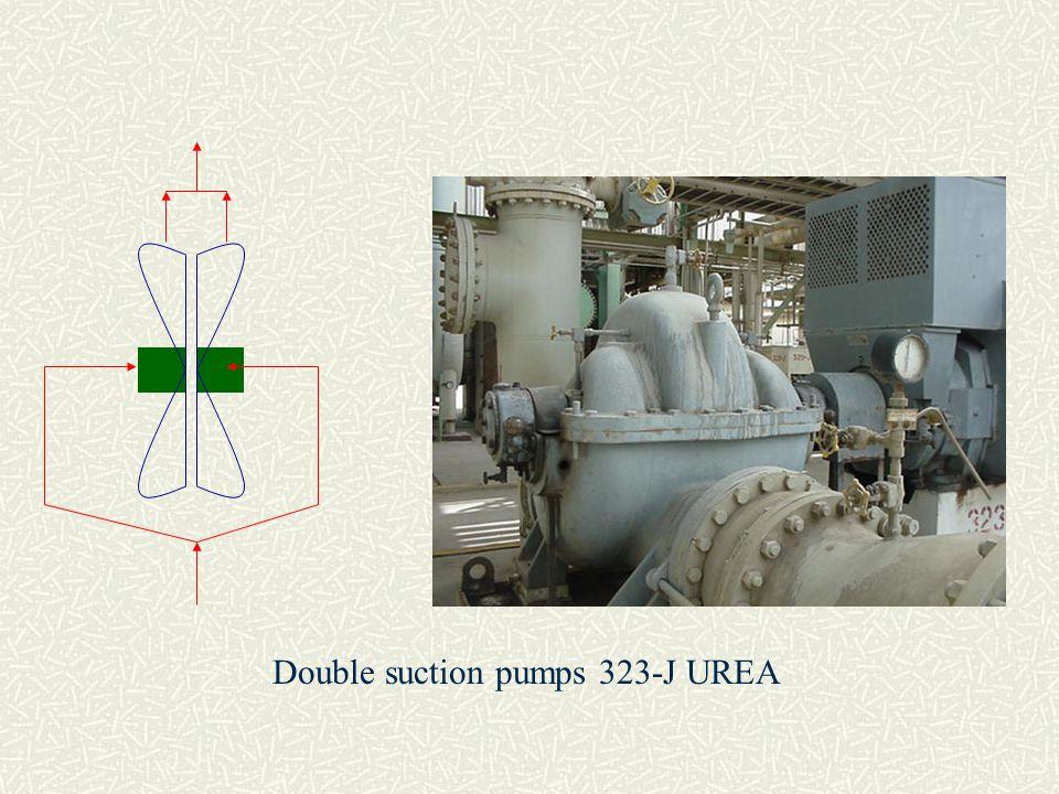Double suction pumps 323-J UREA