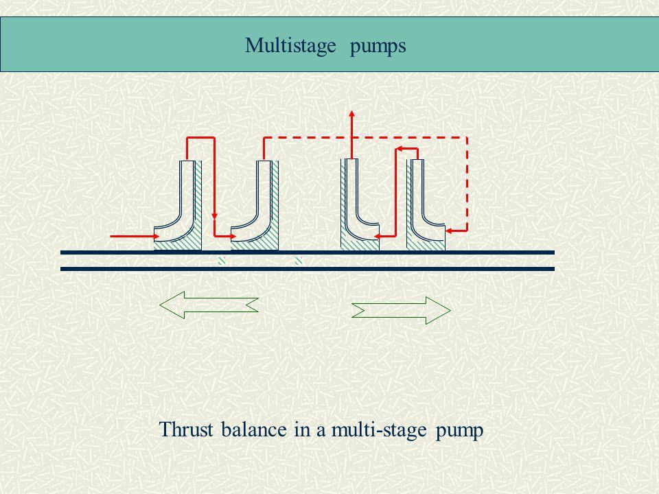 Thrust balance in a multi-stage pump