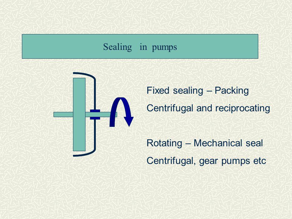 Sealing in pumps Fixed sealing – Packing. Centrifugal and reciprocating. Rotating – Mechanical seal.